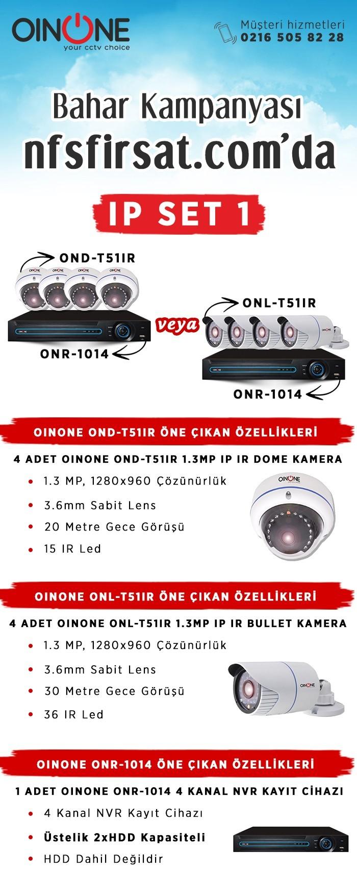 IP Kamera Set 1