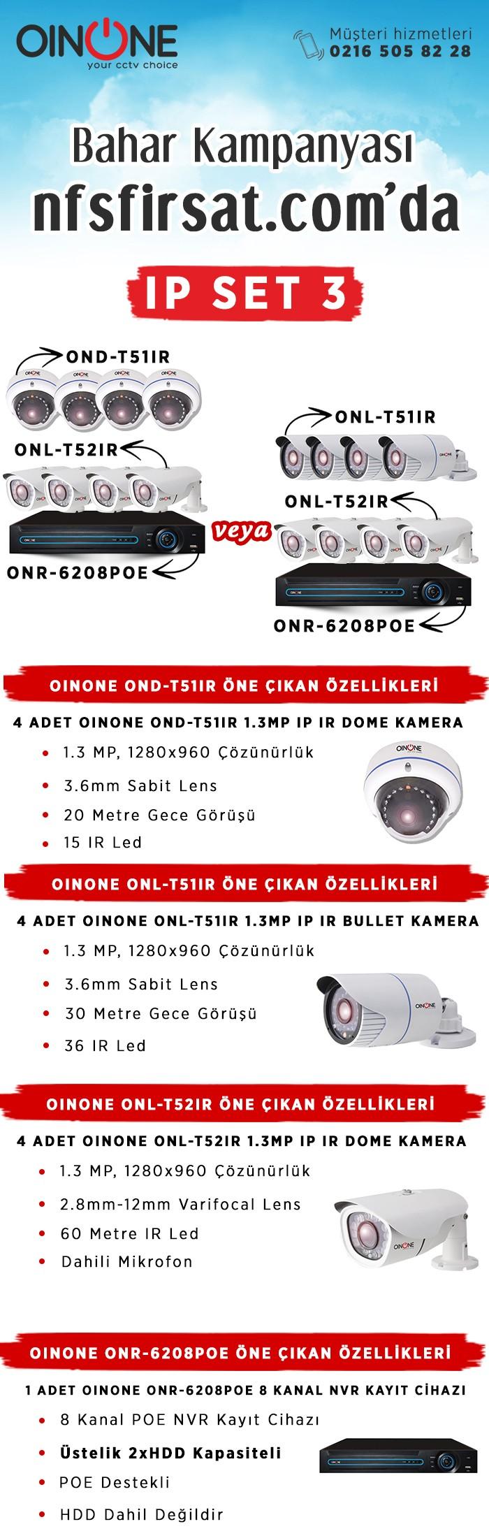 IP Kamera Set 3